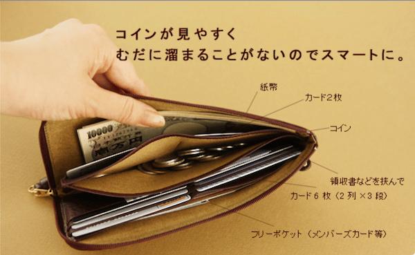 予算2万円台のレディースのブランド「ATAO」の機能性
